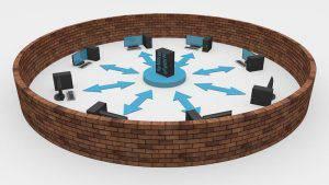 """Blog kein Loch in die Centos Firewall """"bohren"""" ..."""