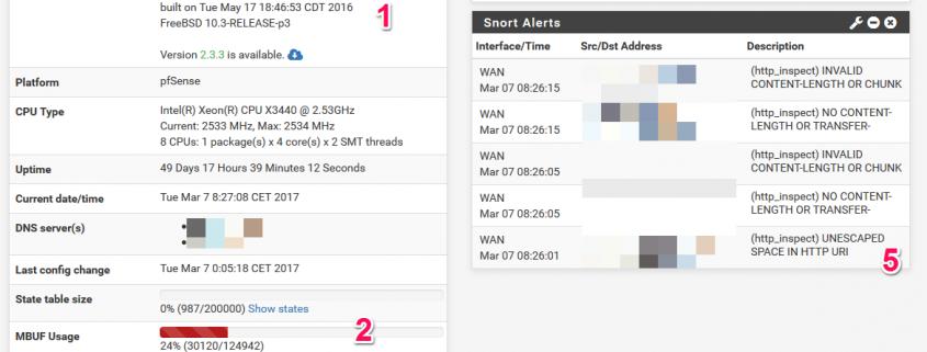 Das Dashboard gibt direkt nach der Anmeldung via Web eine Übersicht über den Status der pfsense