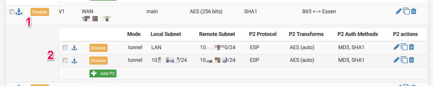Übersicht der Verbindungen mit IPSec auf einer pfsense